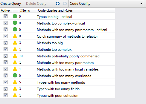 NDepend Dashboard Code Rules queries