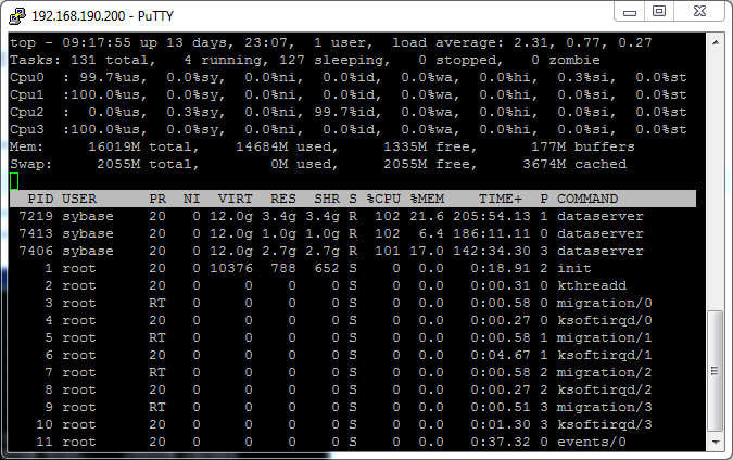 ASE parallel queries good case with CPU number